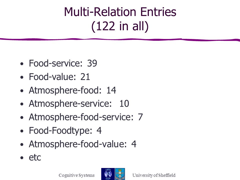 Cognitive Systems University of Sheffield Multi-Relation Entries (122 in all) Food-service: 39 Food-value: 21 Atmosphere-food: 14 Atmosphere-service: 10 Atmosphere-food-service: 7 Food-Foodtype: 4 Atmosphere-food-value: 4 etc