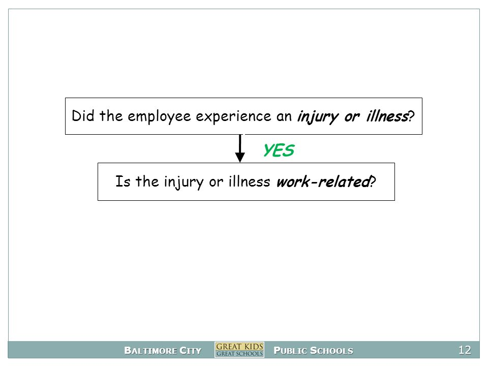 B ALTIMORE C ITY P UBLIC S CHOOLS 12 Did the employee experience an injury or illness.