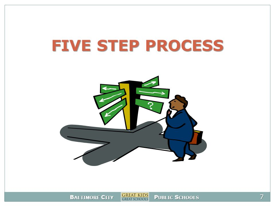 B ALTIMORE C ITY P UBLIC S CHOOLS 7 FIVE STEP PROCESS
