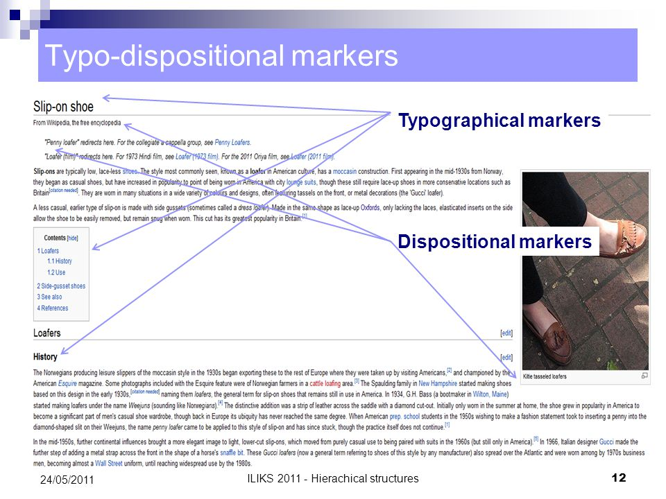 Typo-dispositional markers Typographical markers Dispositional markers 24/05/2011 12 ILIKS 2011 - Hierachical structures