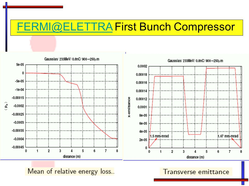 FERMI@ELETTRAFERMI@ELETTRA First Bunch Compressor