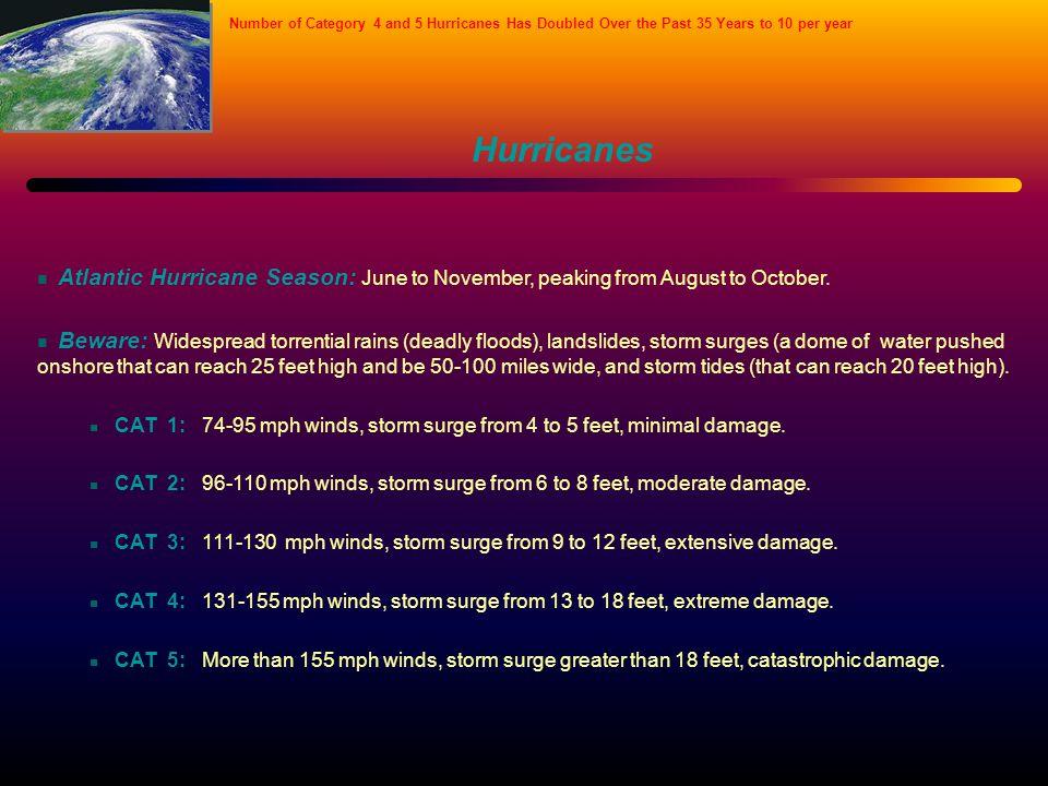 Hurricanes Atlantic Hurricane Season: June to November, peaking from August to October. Beware: Widespread torrential rains (deadly floods), landslide