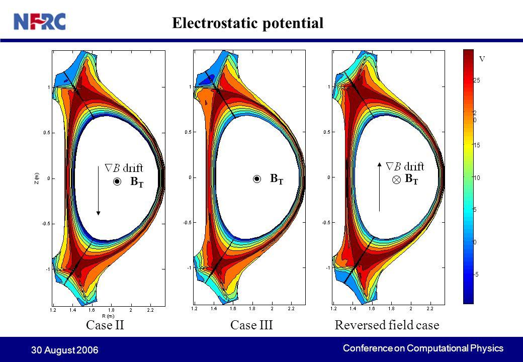 Conference on Computational Physics 30 August 2006 BTBT -5 0 5 10 15 2020 25 BTBT BTBT Electrostatic potential Case IICase IIIReversed field case V