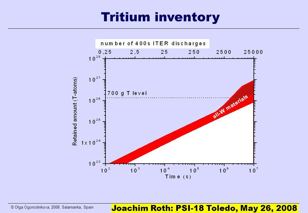 © Olga Ogorodnikova, 2008, Salamanka, Spain Tritium inventory Joachim Roth: PSI-18 Toledo, May 26, 2008