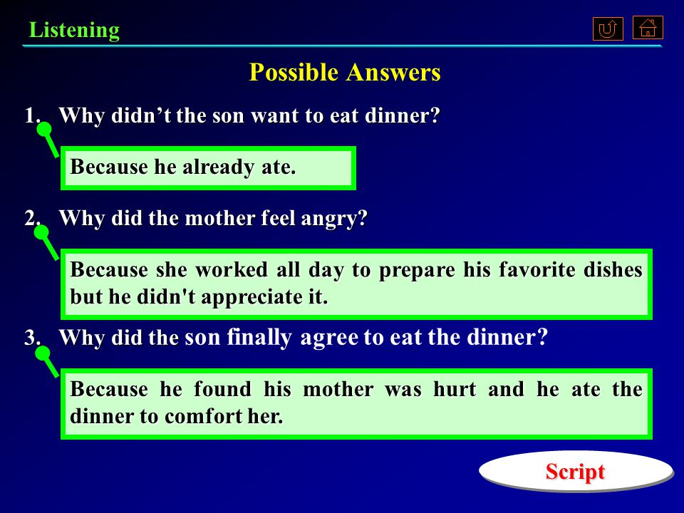 Answer the following questions 1.Why didn't the son want to eat the dinner? 2.Why did the mother feel angry? 3.Why did the son finally agree to eat th