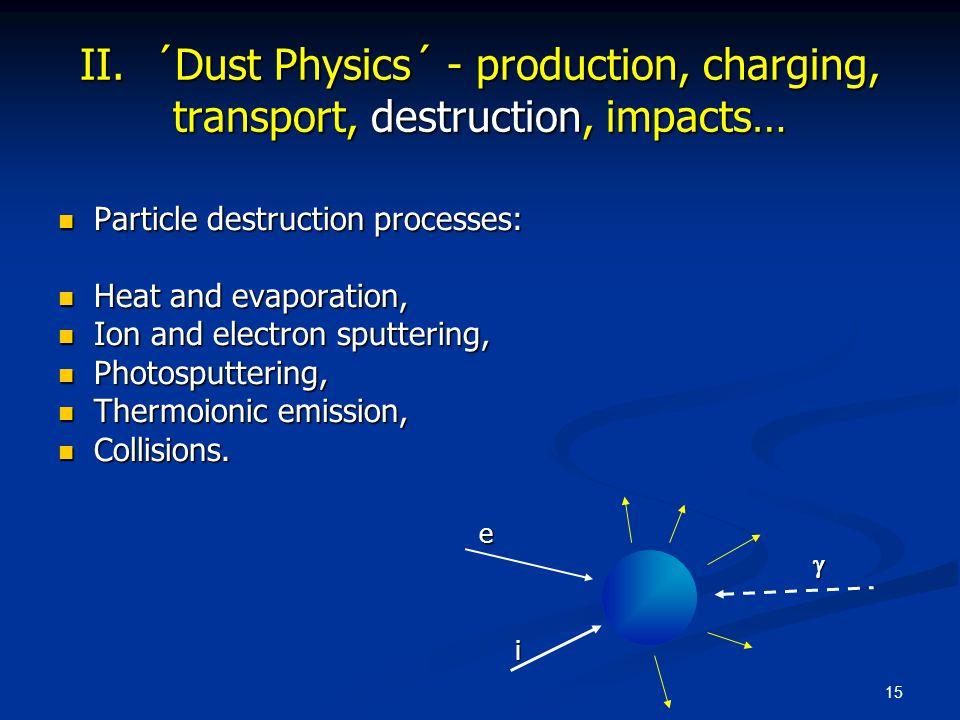 15 Particle destruction processes: Particle destruction processes: Heat and evaporation, Heat and evaporation, Ion and electron sputtering, Ion and el