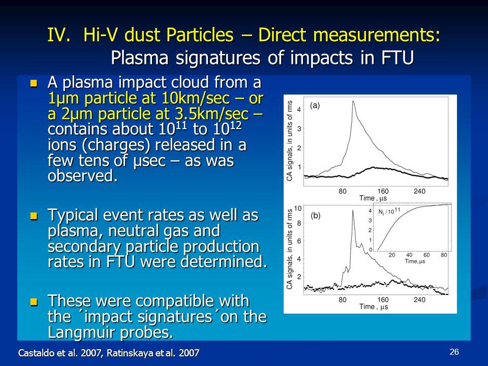 26 IV. Hi-V dust Particles – Direct measurements: Plasma signatures of impacts in FTU A plasma impact cloud from a 1μm particle at 10km/sec – or a 2μm