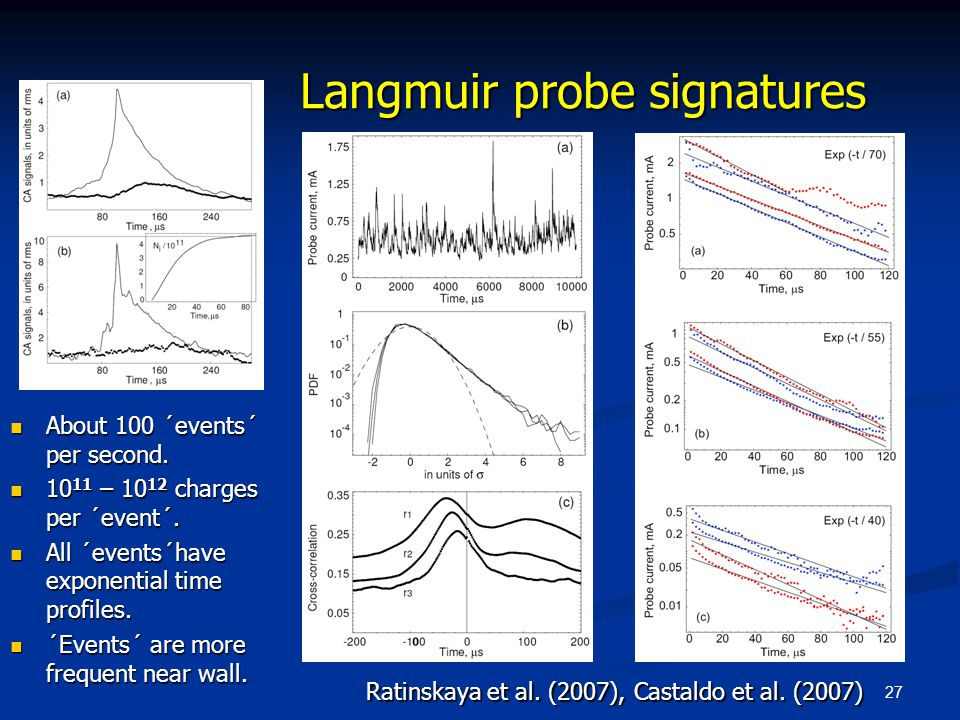 27 Langmuir probe signatures About 100 ´events´ per second. About 100 ´events´ per second. 10 11 – 10 12 charges per ´event´. 10 11 – 10 12 charges pe