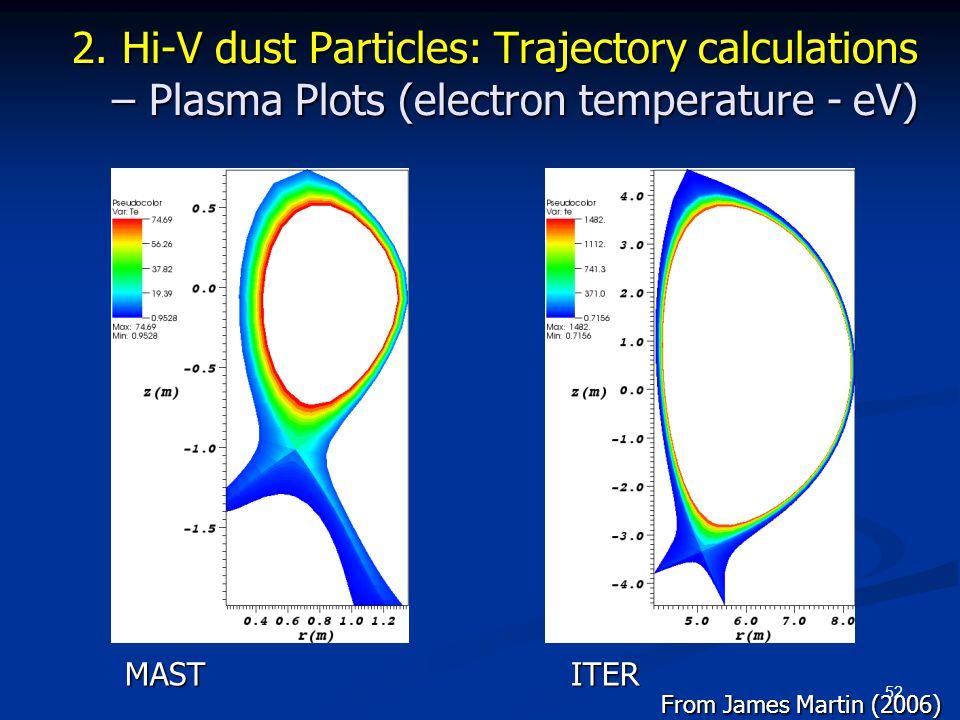 52 2. Hi-V dust Particles: Trajectory calculations – Plasma Plots (electron temperature - eV) MASTITER From James Martin (2006)