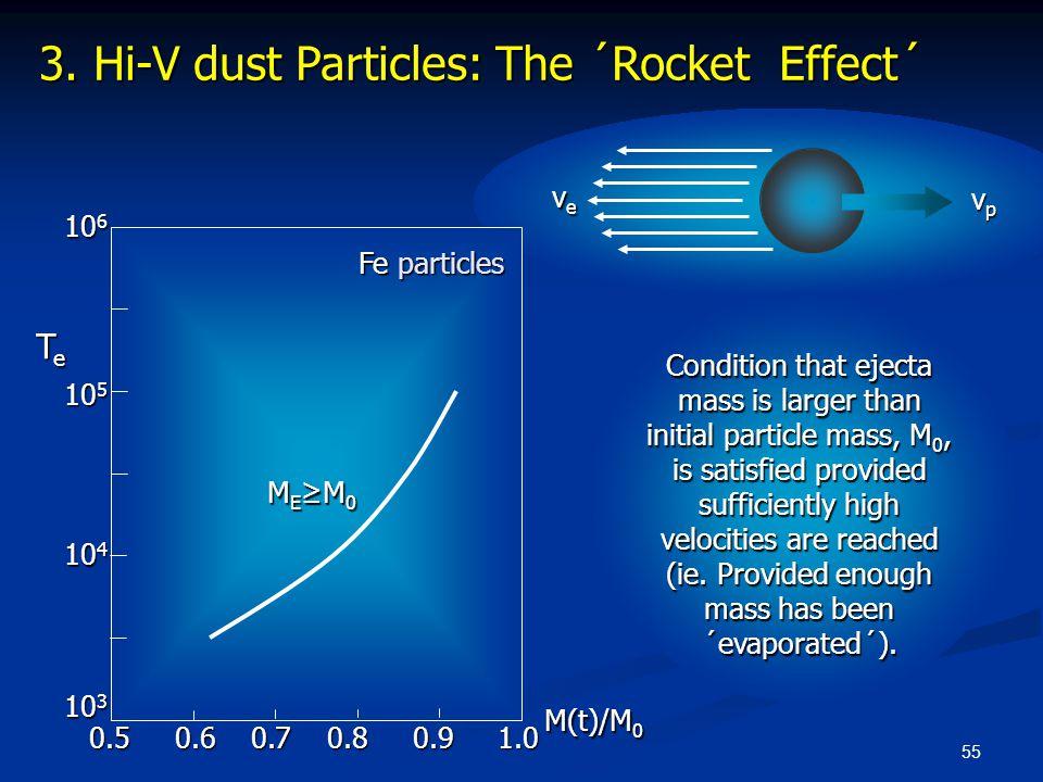 55 0.5 0.6 0.7 0.8 0.9 1.0 0.5 0.6 0.7 0.8 0.9 1.0 10 4 10 5 10 6 TeTeTeTe M(t)/M 0 10 3 3. Hi-V dust Particles: The ´Rocket Effect´ veveveve vpvpvpvp