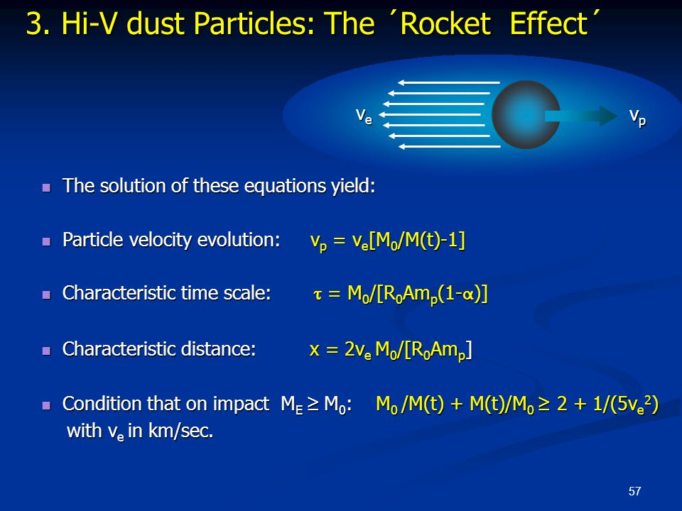 57 The solution of these equations yield: The solution of these equations yield: Particle velocity evolution: v p = v e [M 0 /M(t)-1] Particle velocit
