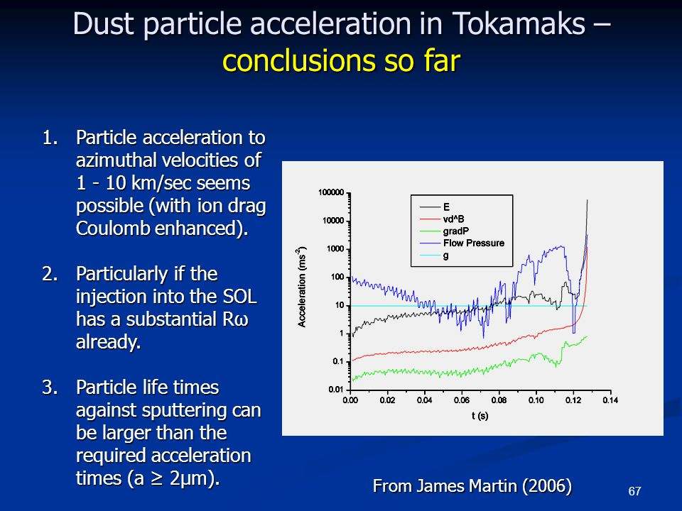 67 Dust particle acceleration in Tokamaks – conclusions so far From James Martin (2006) 1.Particle acceleration to azimuthal velocities of 1 - 10 km/s