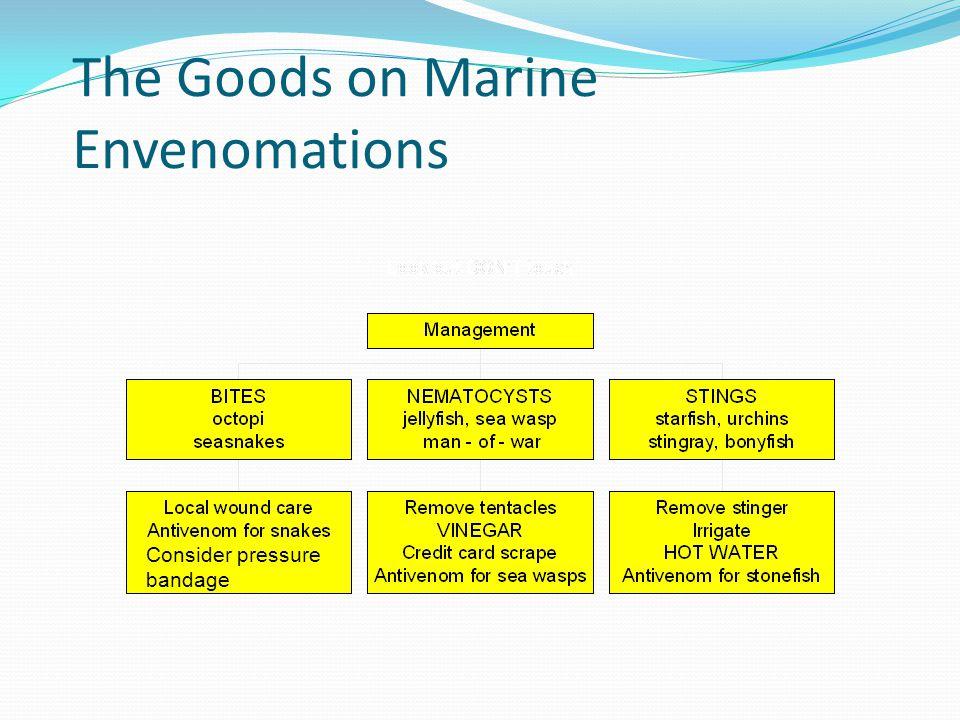 The Goods on Marine Envenomations Consider pressure bandage