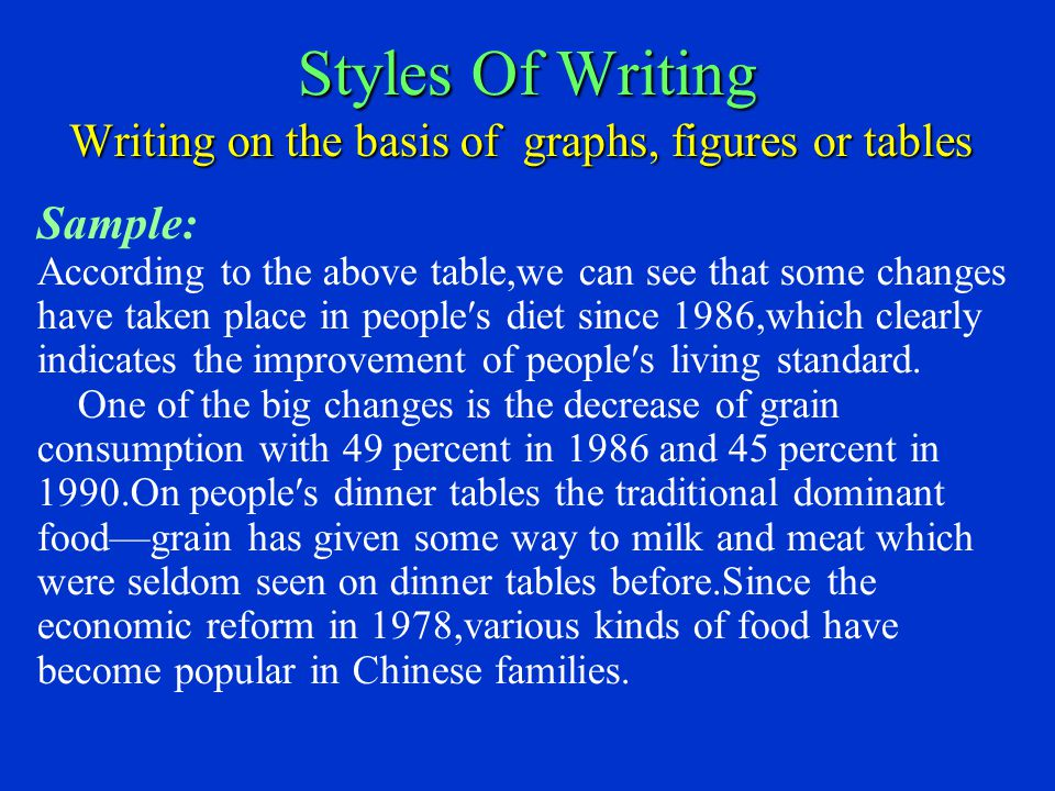 Styles Of Writing Writing on the basis of graphs, figures or tables Writing on the basis of graphs, figures or tables Sample: According to the above table,we can see that some changes have taken place in people′s diet since 1986,which clearly indicates the improvement of people′s living standard.