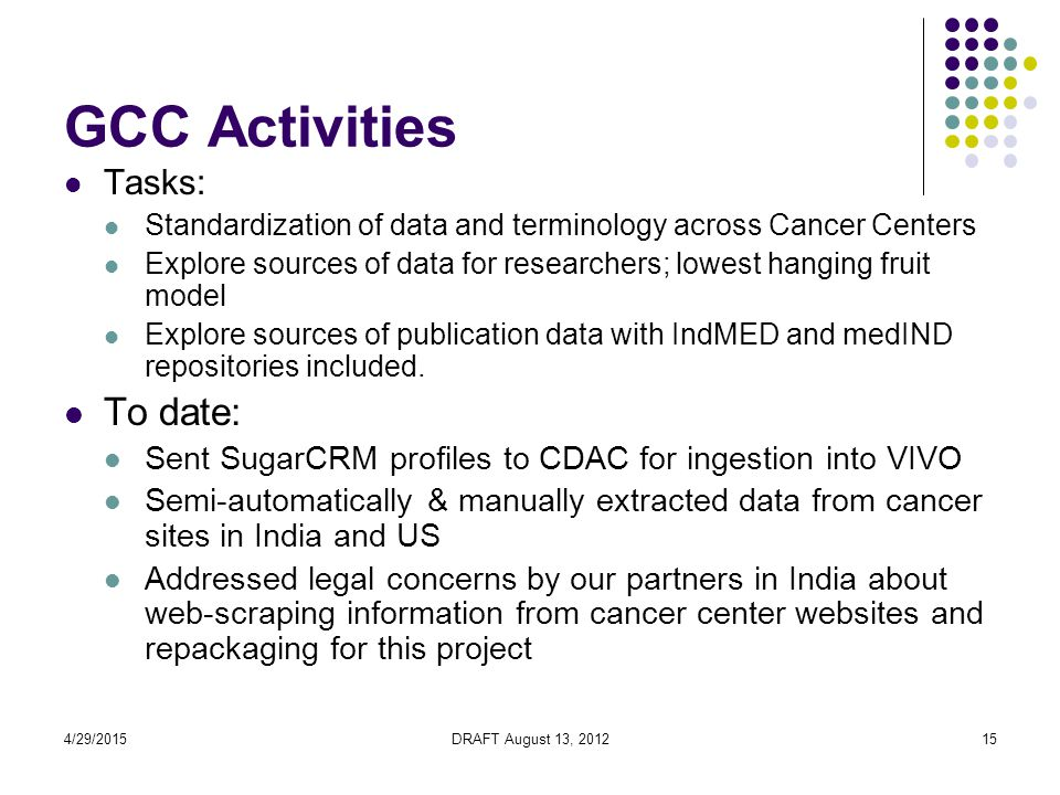 4/29/2015DRAFT August 13, 201215 GCC Activities Tasks: Standardization of data and terminology across Cancer Centers Explore sources of data for researchers; lowest hanging fruit model Explore sources of publication data with IndMED and medIND repositories included.
