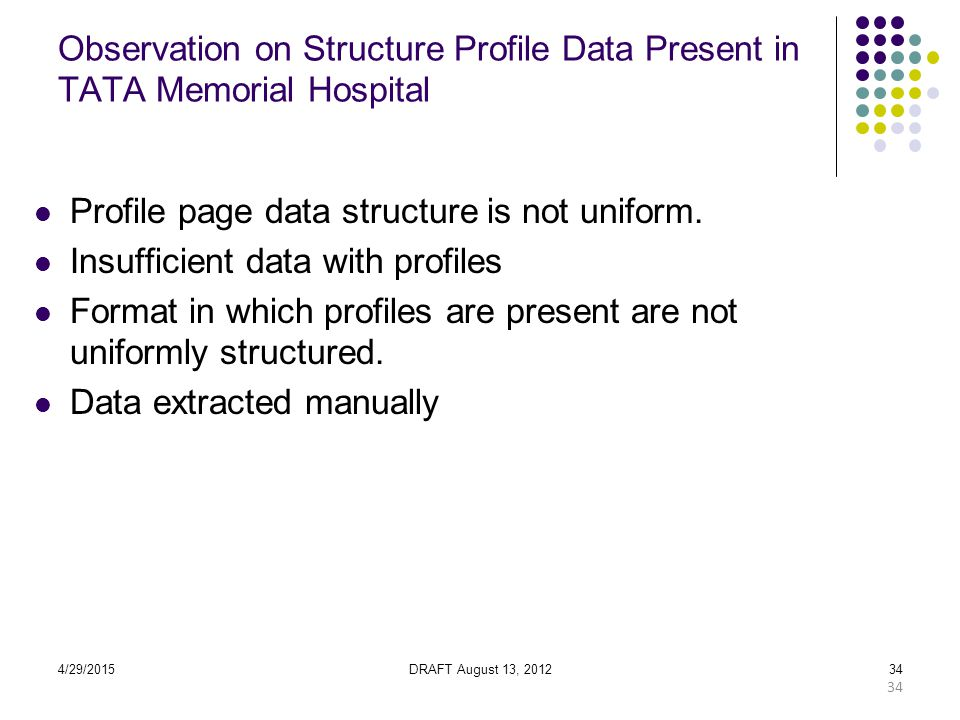 4/29/2015DRAFT August 13, 201234 Profile page data structure is not uniform.