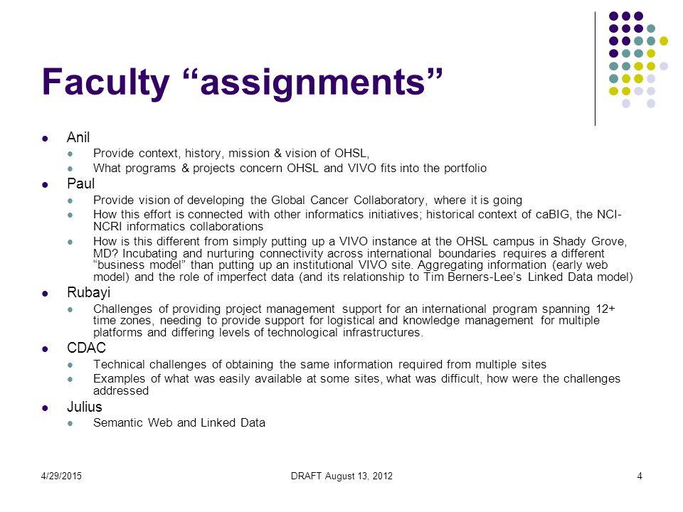 4/29/2015DRAFT August 13, 201225 Doctor Profile in HCGOncology Cancer Center Fig: Doctor's Profile in HCGOcology 25 Name: Dr Sanjay Mishra Qualification: M.D.