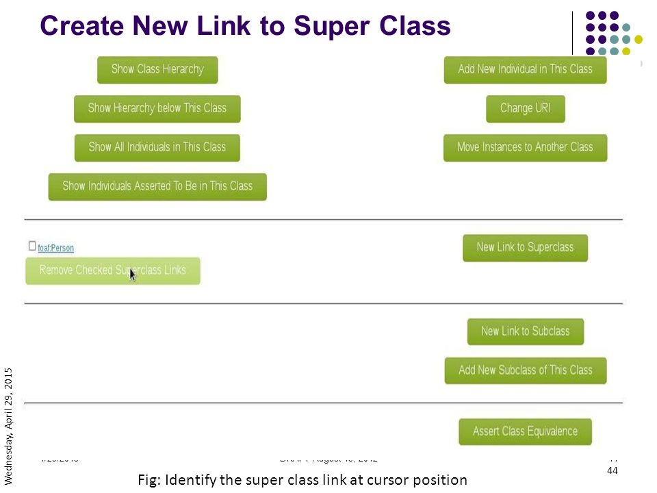 4/29/2015DRAFT August 13, 201244 Create New Link to Super Class Fig: Identify the super class link at cursor position 44 Wednesday, April 29, 2015
