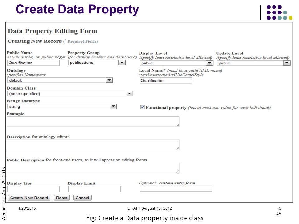 4/29/2015DRAFT August 13, 201245 Create Data Property Fig: Create a Data property inside class 45 Wednesday, April 29, 2015