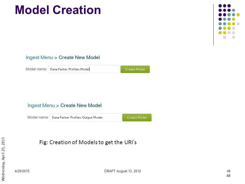 4/29/2015DRAFT August 13, 201248 Model Creation Fig: Creation of Models to get the URI's 48 Wednesday, April 29, 2015