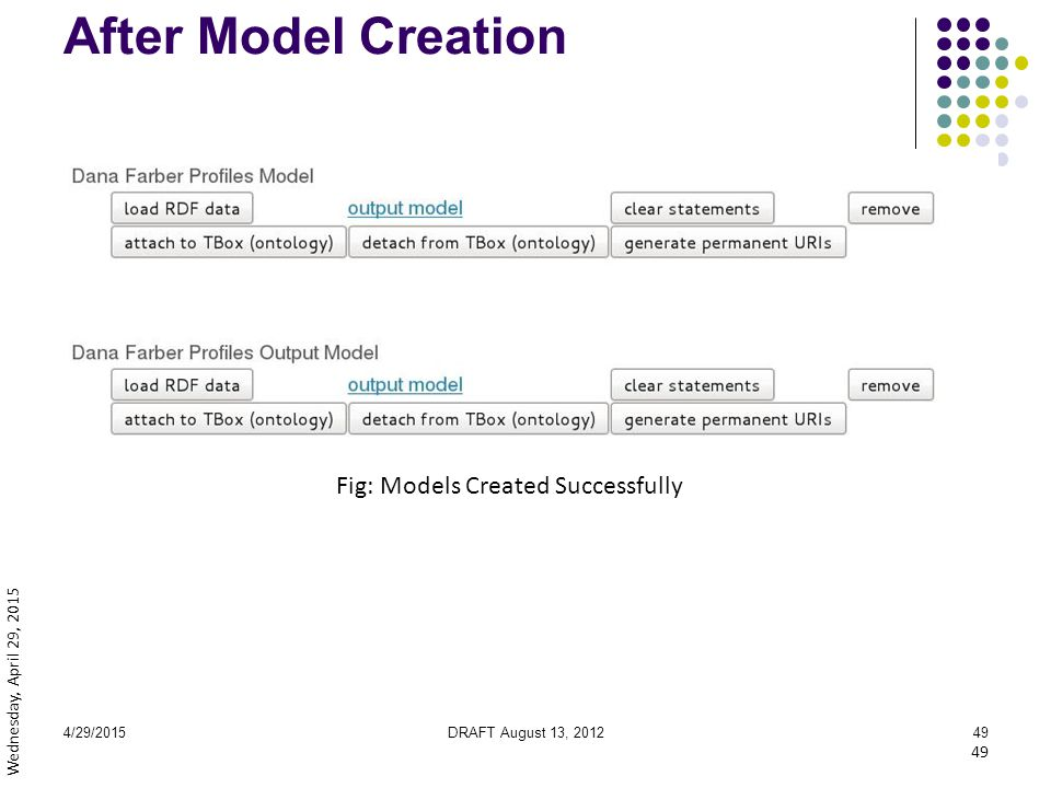 4/29/2015DRAFT August 13, 201249 After Model Creation Fig: Models Created Successfully 49 Wednesday, April 29, 2015