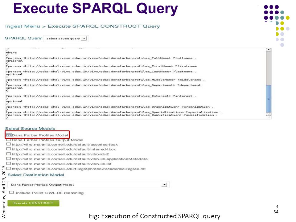 4/29/2015DRAFT August 13, 201254 Execute SPARQL Query Fig: Execution of Constructed SPARQL query 54 Wednesday, April 29, 2015