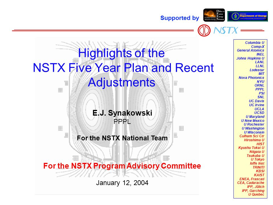 1 E.J. Synakowski PPPL For the NSTX National Team For the NSTX Program Advisory Committee January 12, 2004 Highlights of the NSTX Five Year Plan and R