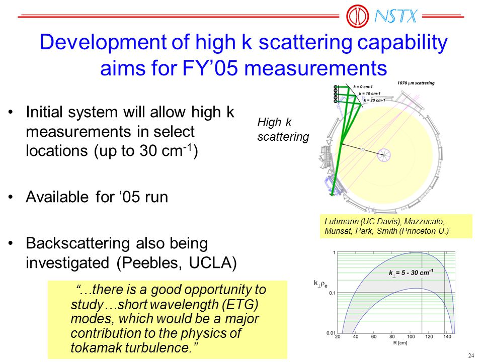 24 Development of high k scattering capability aims for FY'05 measurements Initial system will allow high k measurements in select locations (up to 30 cm -1 ) Available for '05 run Backscattering also being investigated (Peebles, UCLA) High k scattering Luhmann (UC Davis), Mazzucato, Munsat, Park, Smith (Princeton U.) …there is a good opportunity to study…short wavelength (ETG) modes, which would be a major contribution to the physics of tokamak turbulence.