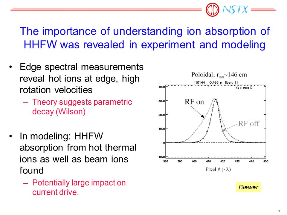 31 The importance of understanding ion absorption of HHFW was revealed in experiment and modeling Edge spectral measurements reveal hot ions at edge, high rotation velocities –Theory suggests parametric decay (Wilson) In modeling: HHFW absorption from hot thermal ions as well as beam ions found –Potentially large impact on current drive.