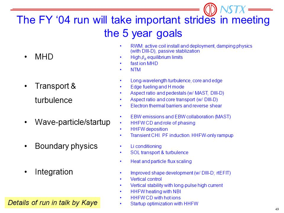 49 The FY '04 run will take important strides in meeting the 5 year goals MHD Transport & turbulence Wave-particle/startup Boundary physics Integration RWM: active coil install and deployment, damping physics (with DIII-D), passive stablization High  p equilibrium limits fast ion MHD NTM Long-wavelength turbulence, core and edge Edge fueling and H mode Aspect ratio and pedestals (w/ MAST, DIII-D) Aspect ratio and core transport (w/ DIII-D) Electron thermal barriers and reverse shear EBW emissions and EBW collaboration (MAST) HHFW CD and role of phasing HHFW deposition Transient CHI.