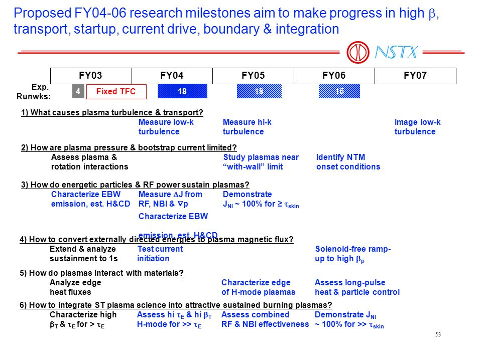53 Proposed FY04-06 research milestones aim to make progress in high , transport, startup, current drive, boundary & integration 1) What causes plasma turbulence & transport.