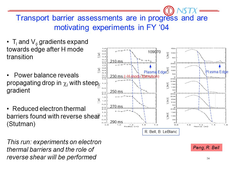 54 Transport barrier assessments are in progress and are motivating experiments in FY '04 R.