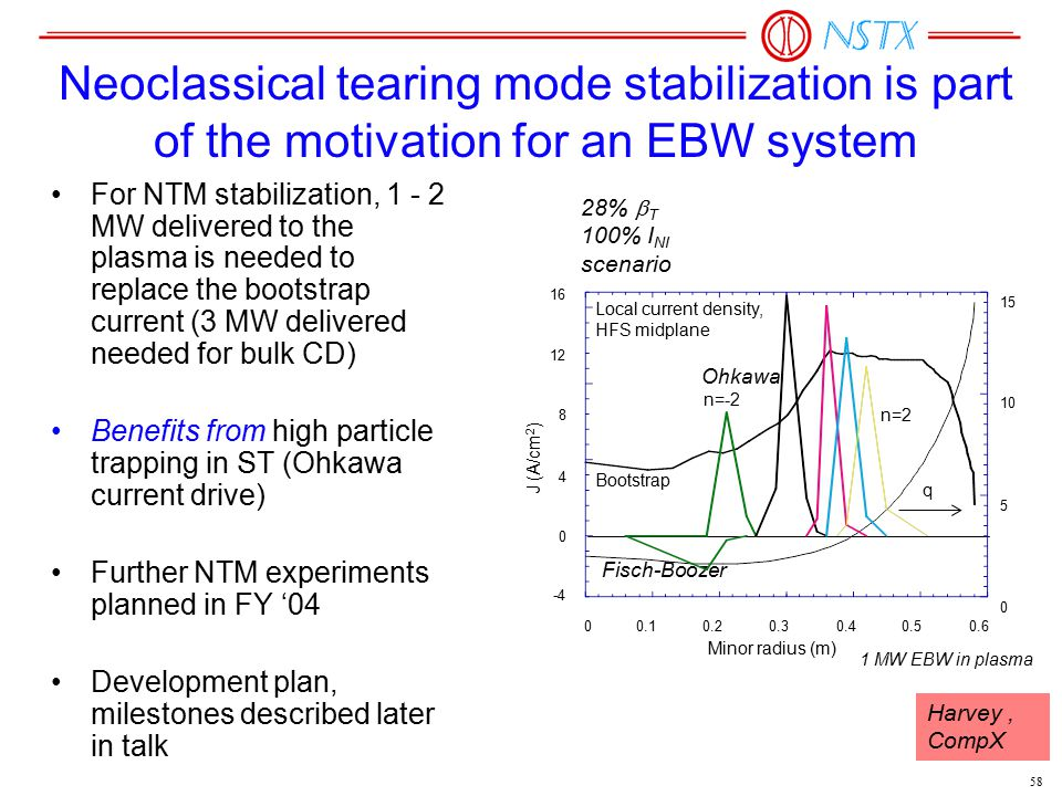 58 Neoclassical tearing mode stabilization is part of the motivation for an EBW system For NTM stabilization, 1 - 2 MW delivered to the plasma is need
