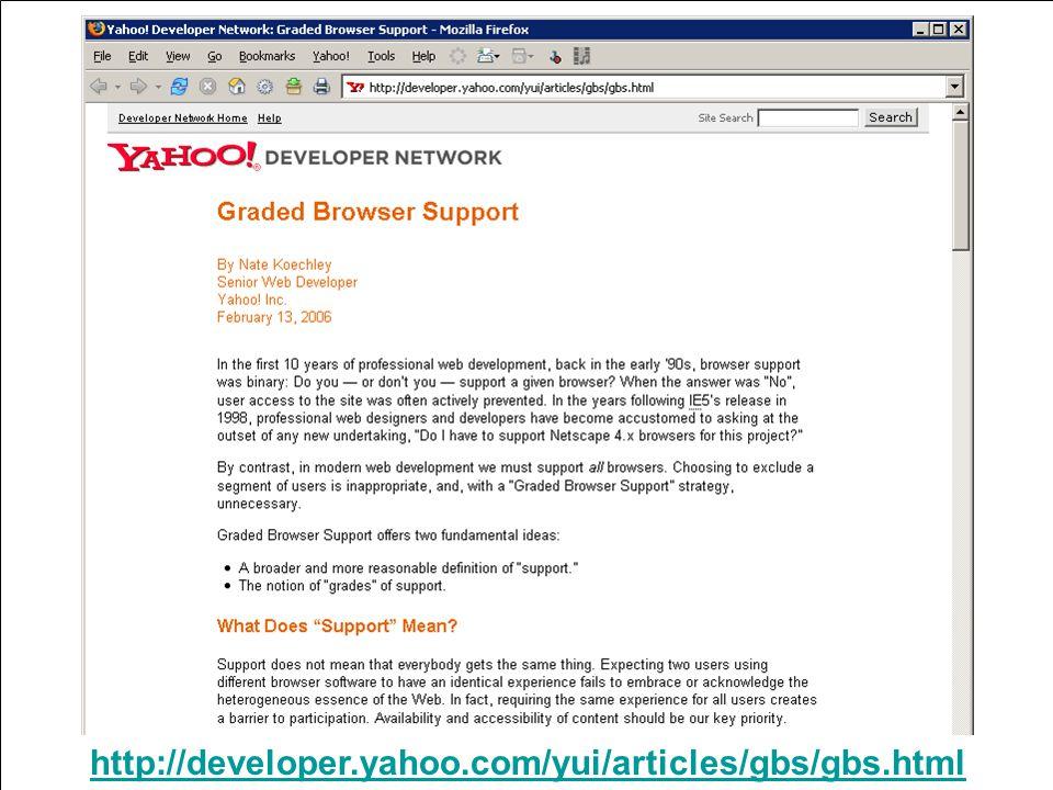 80 http://developer.yahoo.com/yui/articles/gbs/gbs.html