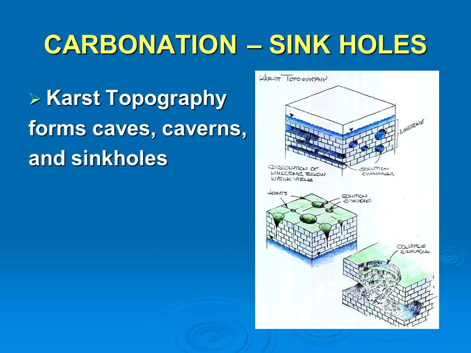 CARBONATION – SINK HOLES  Karst Topography forms caves, caverns, and sinkholes