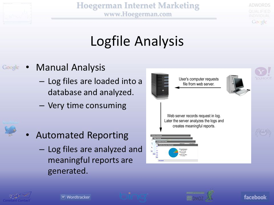 Logfile Analysis Manual Analysis – Log files are loaded into a database and analyzed.