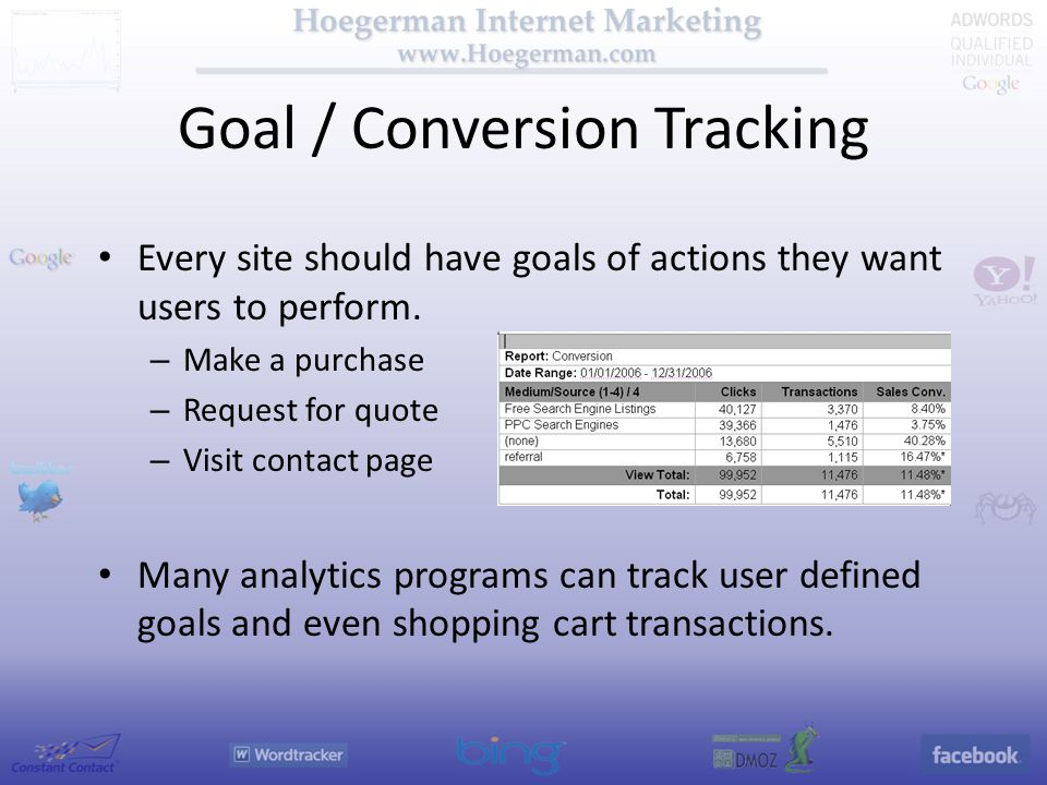 Goal / Conversion Tracking Every site should have goals of actions they want users to perform.