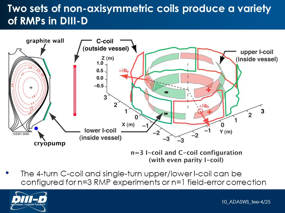 10_ADASWS_tee-4/25 Two sets of non-axisymmetric coils produce a variety of RMPs in DIII-D The 4-turn C-coil and single-turn upper/lower I-coil can be