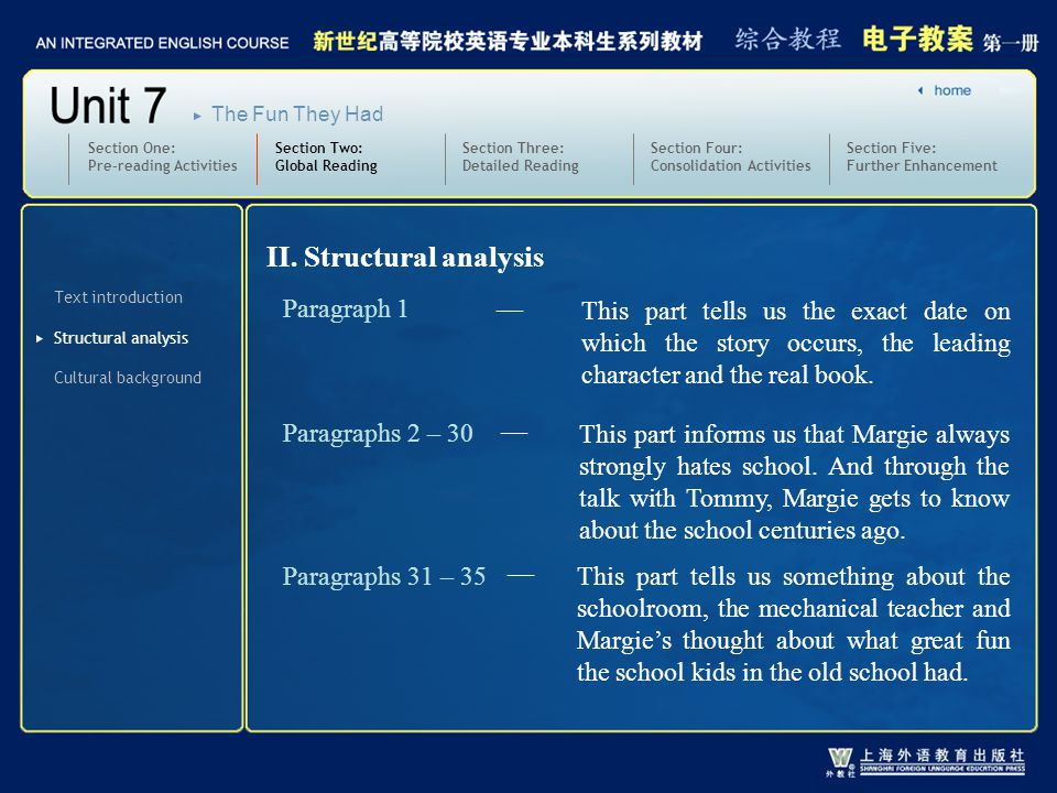 Text introduction Structural analysis Section Two: Global Reading 2-2 Cultural background II.