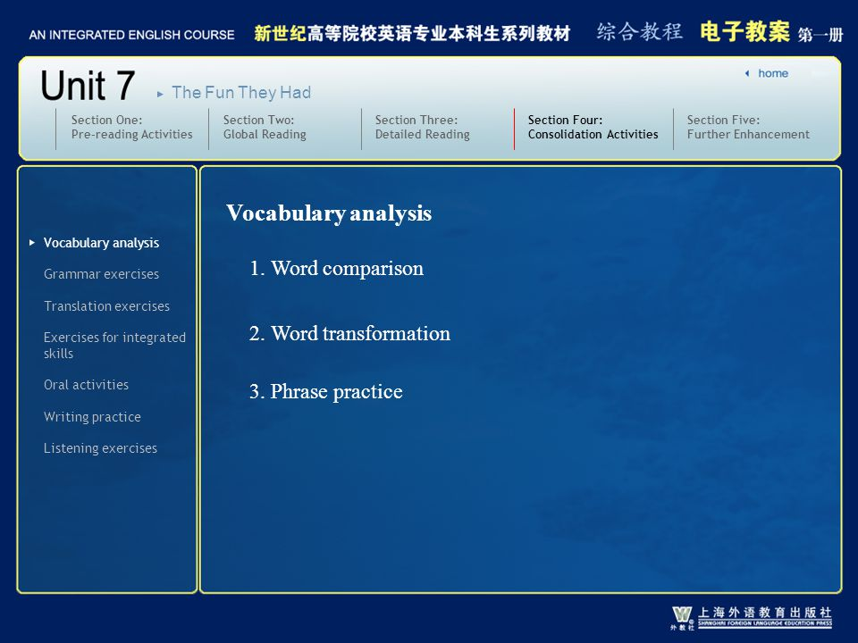 The Fun They Had Vocabulary analysis Grammar exercises Translation exercises Writing practice Section One: Pre-reading Activities Section Two: Global Reading Section Three: Detailed Reading Section Four: Consolidation Activities Section Five: Further Enhancement SectionFour Vocabulary analysis 1.