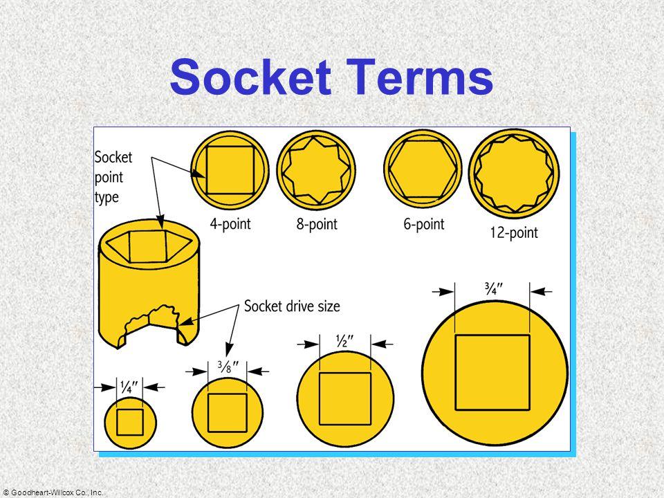 © Goodheart-Willcox Co., Inc. Socket Terms