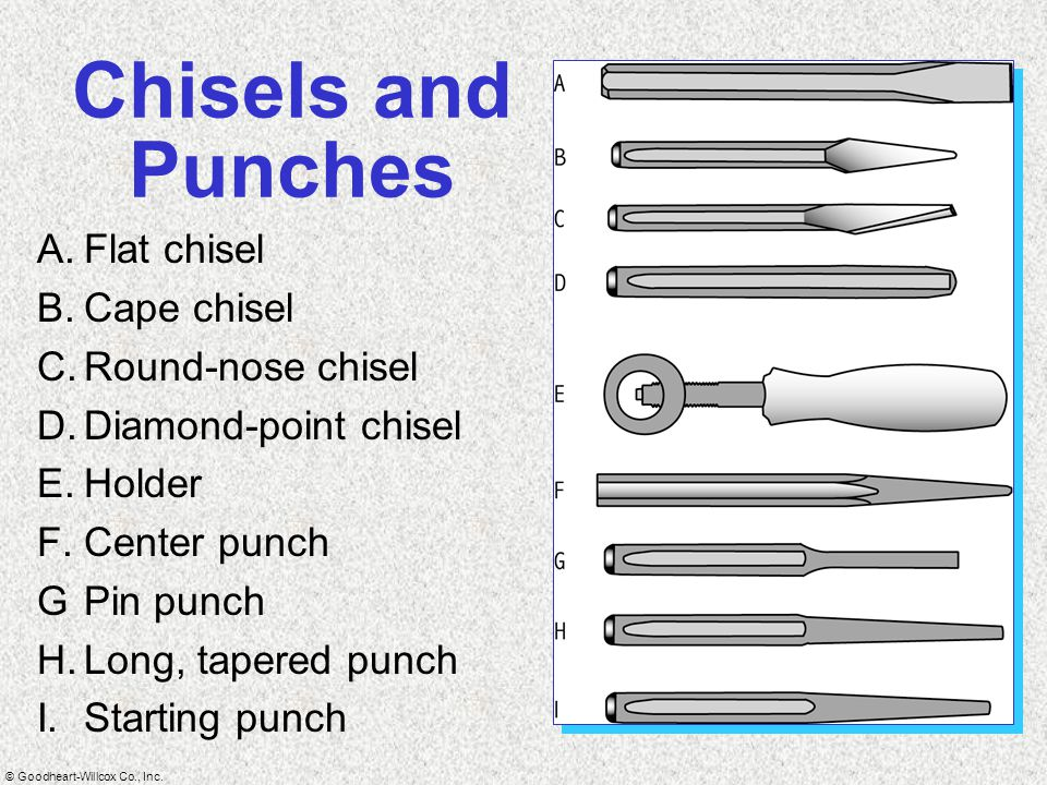 © Goodheart-Willcox Co., Inc. Chisels and Punches A.Flat chisel B.Cape chisel C.Round-nose chisel D.Diamond-point chisel E.Holder F.Center punch GPin