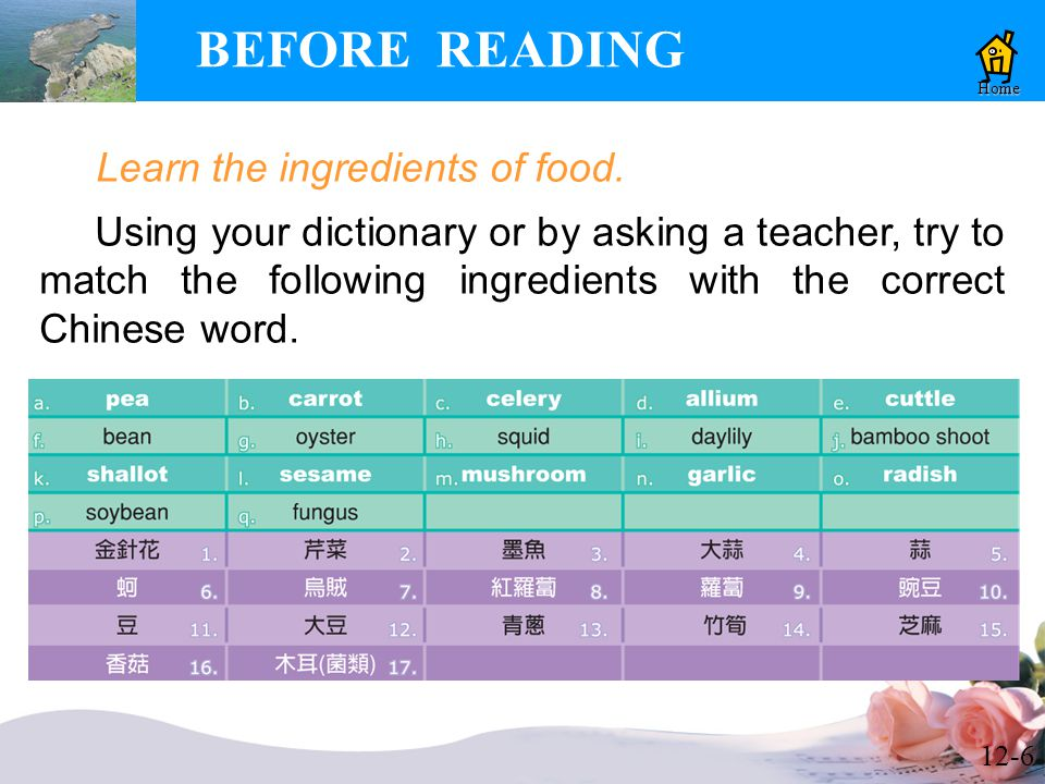 12-6 BEFORE READING Home Learn the ingredients of food.