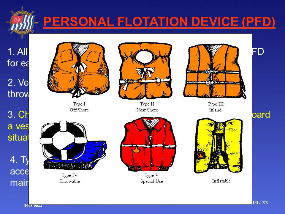 2003-0622 10 / 22 PERSONAL FLOTATION DEVICE (PFD) 1.