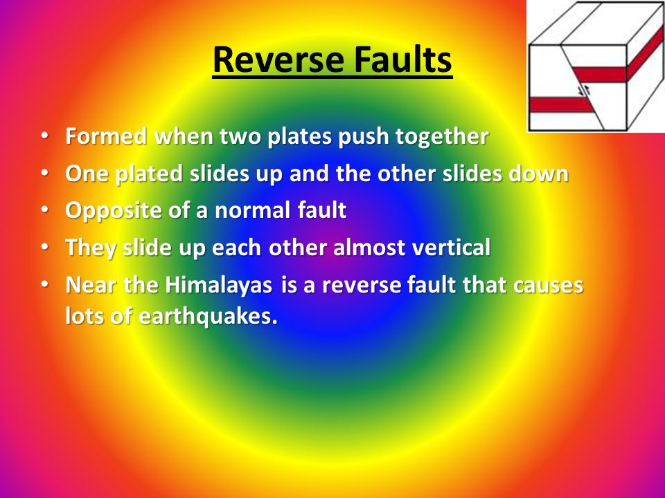 Reverse Faults Formed when two plates push together Formed when two plates push together One plated slides up and the other slides down One plated slides up and the other slides down Opposite of a normal fault Opposite of a normal fault They slide up each other almost vertical They slide up each other almost vertical Near the Himalayas is a reverse fault that causes lots of earthquakes.
