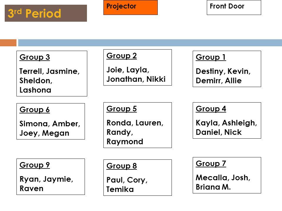 Front DoorProjector 2 nd Period Group 3 Jasmine G., Destin, Blake Group 2 Jasmine B., Antoine, Bryana C.