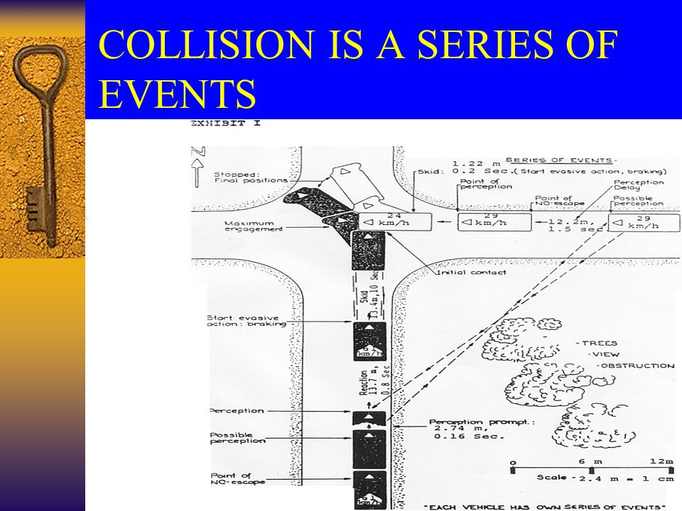 3 COLLISION IS A SERIES OF EVENTS