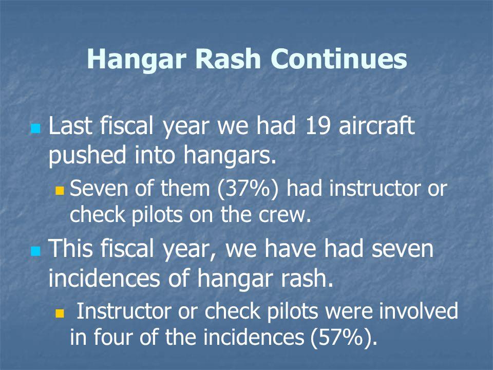 Hangar Rash Continues Last fiscal year we had 19 aircraft pushed into hangars.
