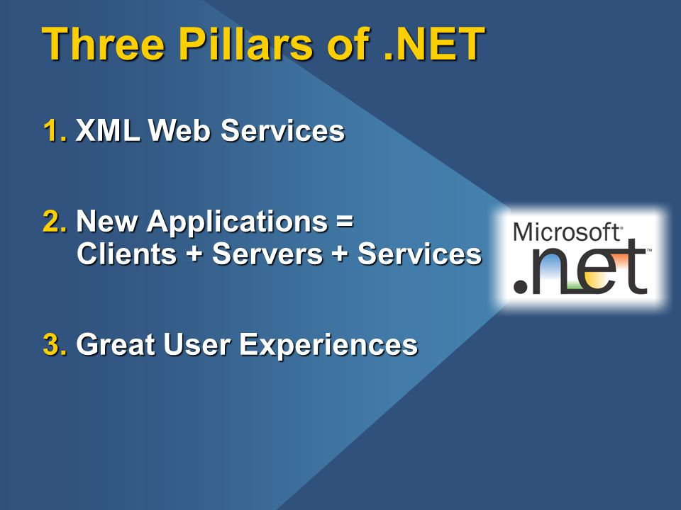 Three Pillars of.NET 1. XML Web Services 2. New Applications = Clients + Servers + Services 3. Great User Experiences