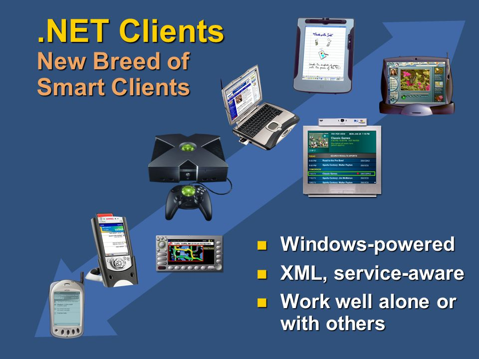 .NET Clients New Breed of Smart Clients Windows-powered Windows-powered XML, service-aware XML, service-aware Work well alone or with others Work well alone or with others